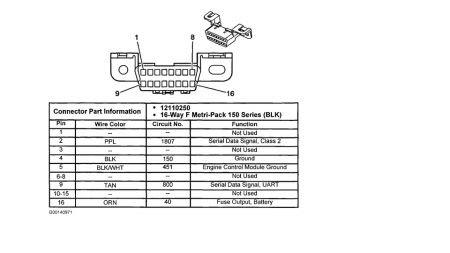 1998 Chevy Cavalier 1998 Cavalier Communication Problem: