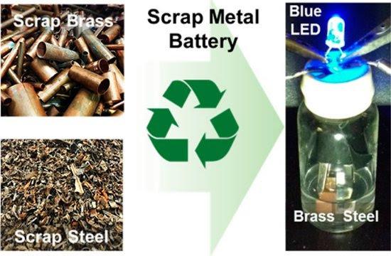 Bateria de materiais reciclados que você pode fazer em casa