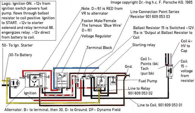 Is There A 67 911 Engine Compartment Wiring Diagram Online