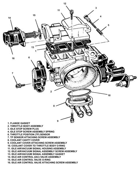 | Repair Guides | Multi-port Fuel Injection (mfi