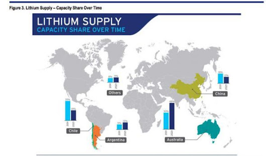 CEFC invests in lithium mine to help make Australia storage powerhouse
