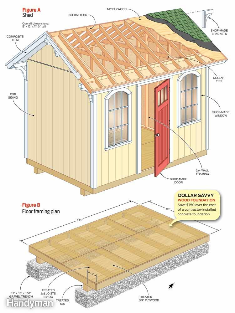 Outdoor Utility Shed Plans Build Shed From Plans