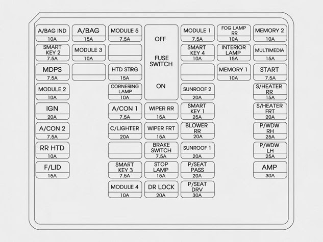 2013 Hyundai Santa Fe Fuse Box Diagram Wiring Diagram Corsa D Corsa D Pasticceriagele It