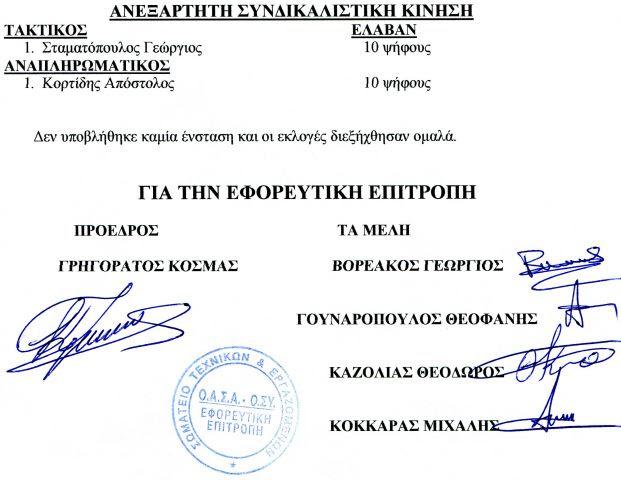 apotelesmata_2013_4