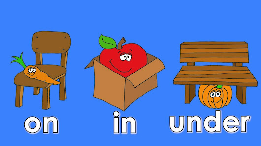 PREPOSITIONS IN/ON/UNDER