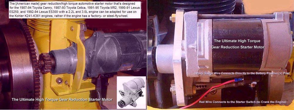 In some cases, it's not the starter motor who is the culprit of not being