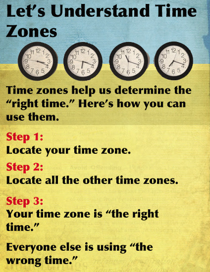 Let's Understand Time Zones