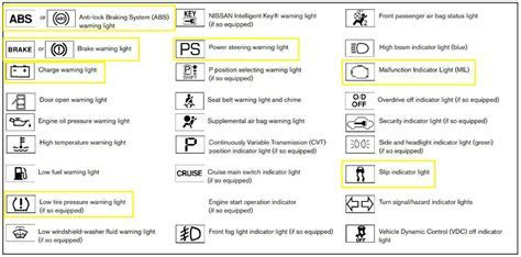 Toyota Camry 2008 Dashboard Warning Lights. what are toyota dashboard warning lights and what do