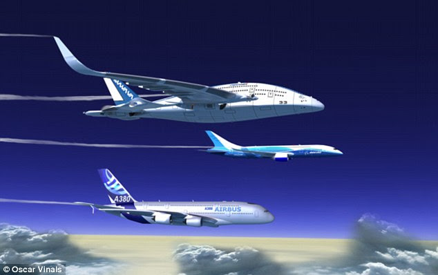 The Sky Whale, pictured top, would have a wingspan of 88m compared to 80m for an Airbus A380, pictured bottom, and 64m for a Boeing 747, pictured in the centre