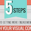 How To Use Visual Content To Get More Social Media Engagement