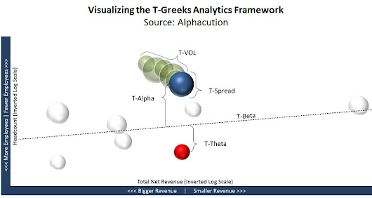 Return on Technology and the T-Greeks Framework: In the Beginning … | Aite Group