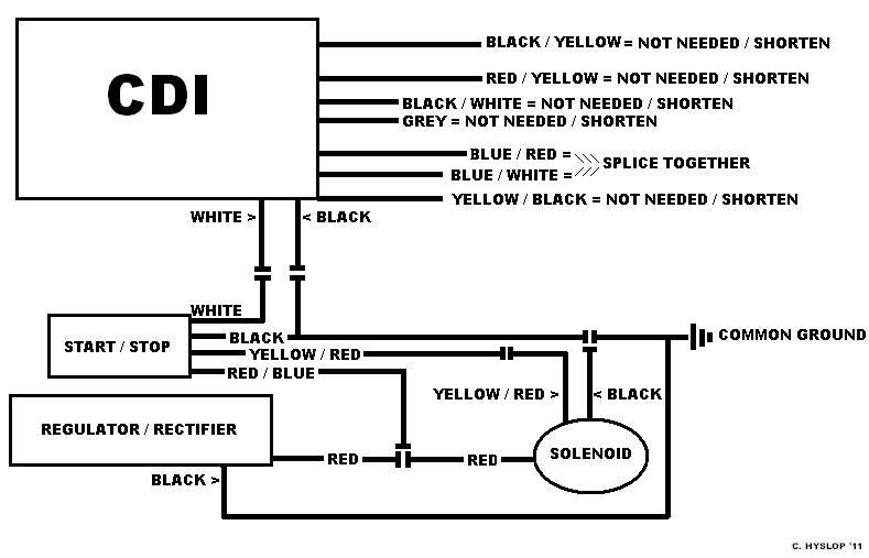 Yamaha Stx Wiring Diagram