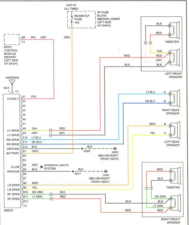 Stereo Wiring Diagram Trailblazer