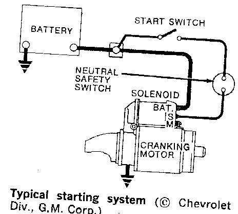 diagram ingram: Starter Wiring Diagram