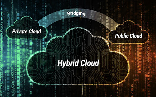 The What, Why, and How of Hybrid Cloud Strategy - DZone Cloud