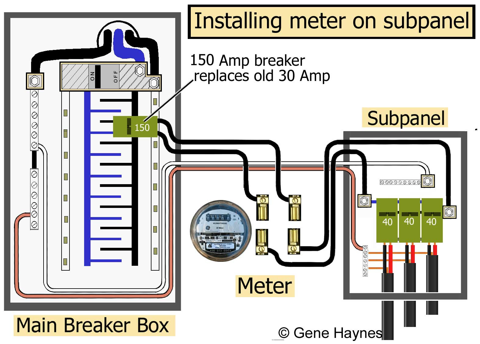 40de35 Siemens 200 Amp Panel Wiring Diagram Wiring Resources