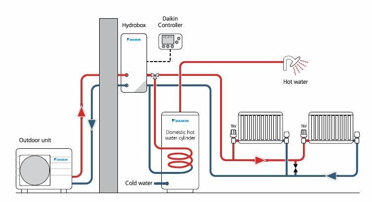 daikin lt split diagram