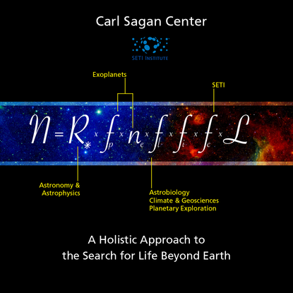 SETI Institute's search for life beyond our planet