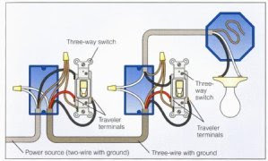 House Wiring Diagram Philippines - Home Wiring DiagramHome Wiring Diagram