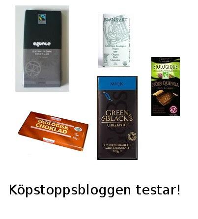 chokladtest