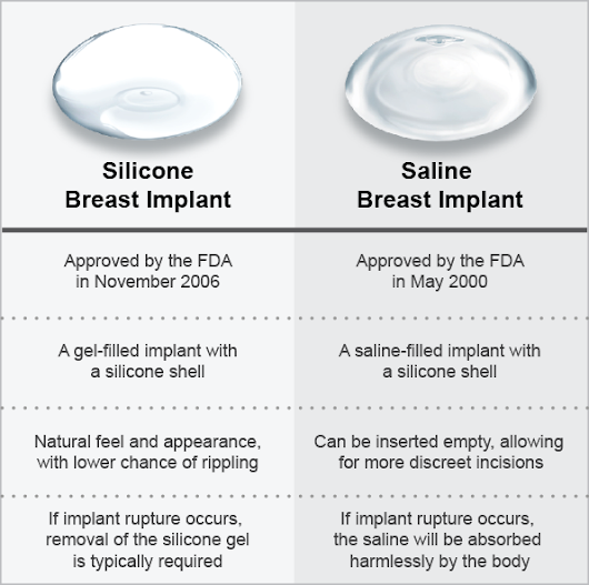 Breast Augmentation Information - Google-5439