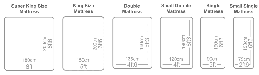 King Bed Dimensions Metric Roole