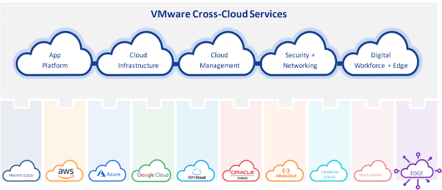What is VMware Project Arctic?