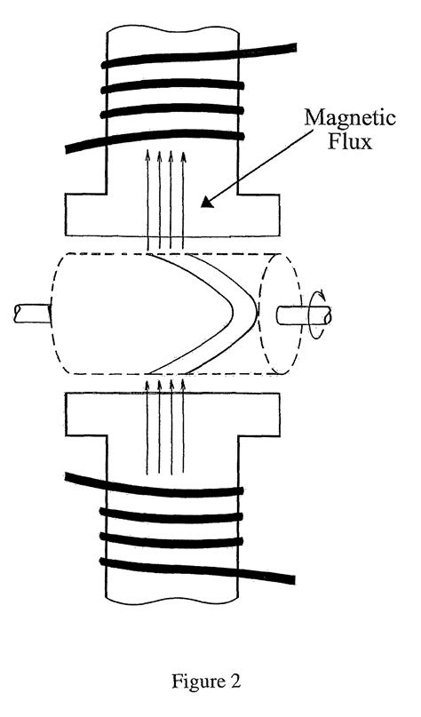 Patent US8373328 - Pulsed multi-rotor constant air gap