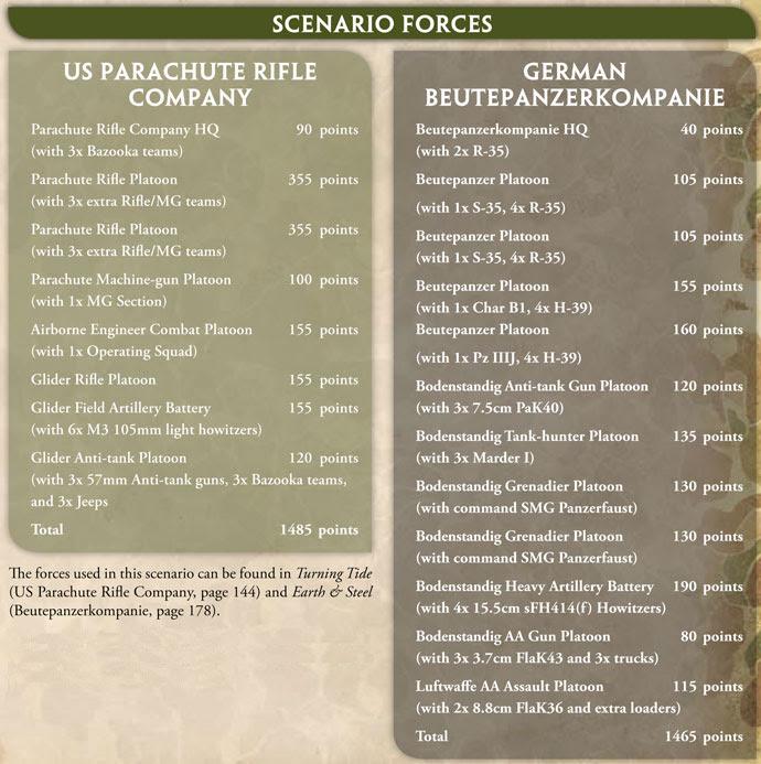 Scenario Forces