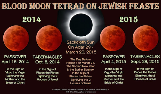 Blood Red Moon 2015