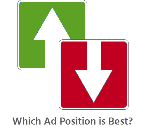 Which Ad Position Is Best For Search Campaigns? | Google AdWords
