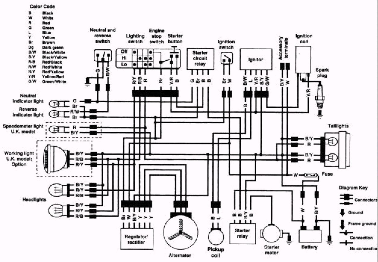 1987 Kawasaki 300 Atv Engine Diagram Wiring Diagram Multimedia Multimedia Wallabyviaggi It