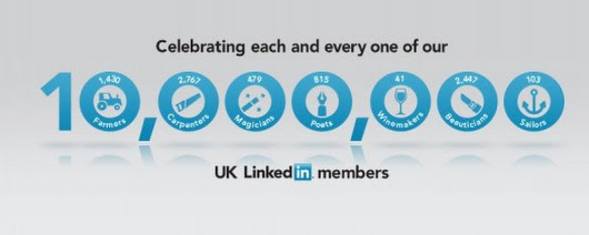 10 Million LinkedIn UK Members: By the Numbers [INFOGRAPHIC]