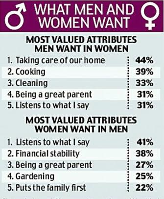 Men Women Carltons Quote Corner