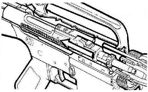 Figure 4-8. Extracting.