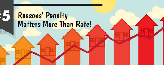 5 Reasons Your Mortgage Penalty Matters As Much As Your Rate