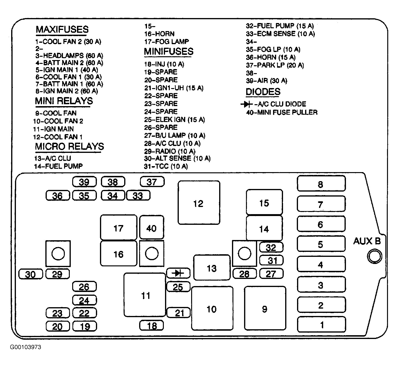 Wiring Diagram For 98 Malibu Free Download - Complete ...