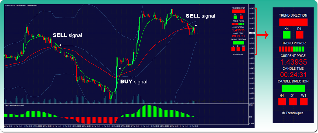 Independent forex trading opcie forexpros