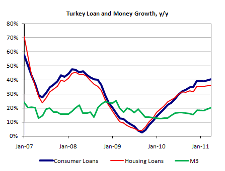 Is forex trading legal in turkey