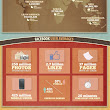 48 Significant Social Media Facts, Figures and Statistics - Plus 7 Infographics