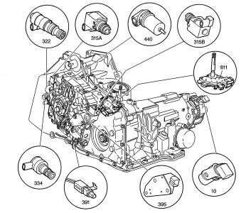 Wiring Diagram Database: 2005 Chevy Equinox Drive Shaft