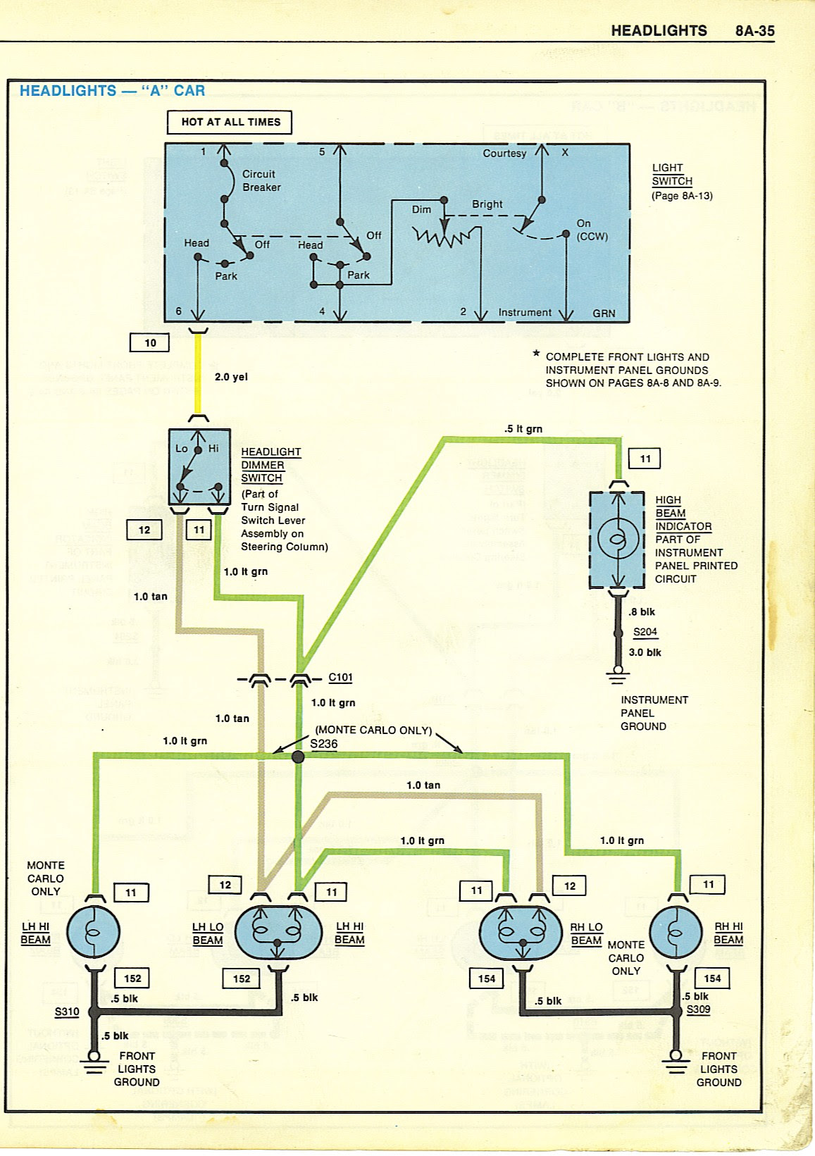 Diagram 1969 Cutlass Headlight Wiring Diagram Full Version Hd Quality Wiring Diagram Industrialdiagrams Nuitdeboutaix Fr