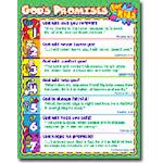 Carson Dellosa Cd-6363 Gods Promises For Kids