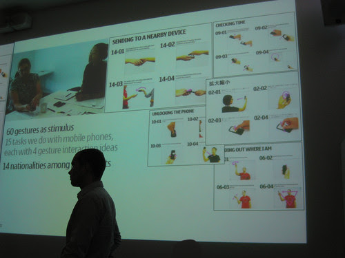 Sample gestures used in Nokia gesture research