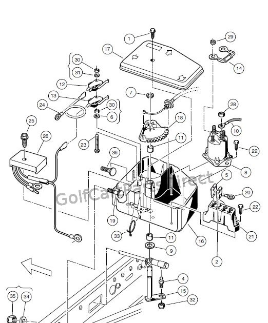 20 Elegant 96 Club Car Wiring Diagram