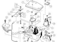 1996 Gas Club Car Wiring Diagram