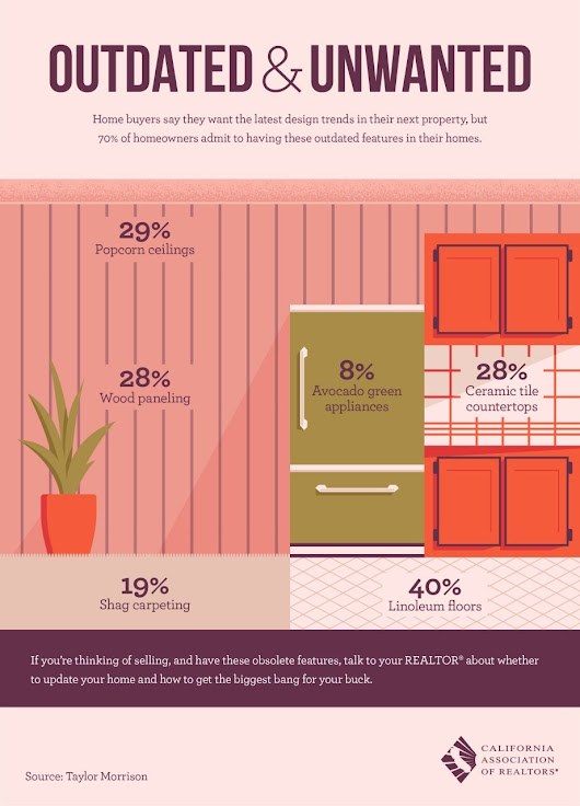 Outdated & Unwanted Home Design Trends [Infographic]