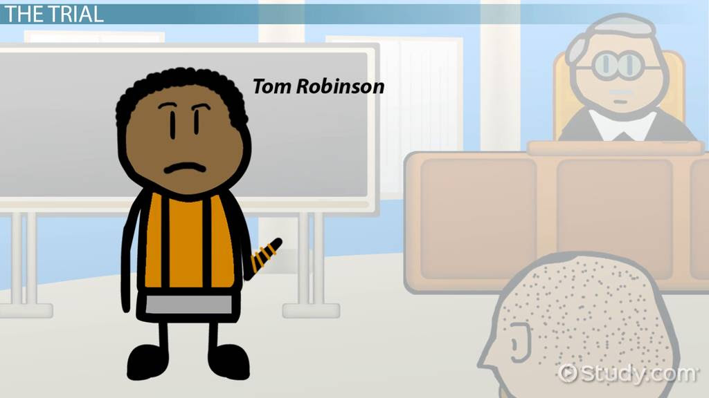 Tom Robinson In To Kill A Mockingbird Character Analysis Quotes