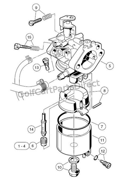 Carburetor - FE290 - Club Car parts & accessories