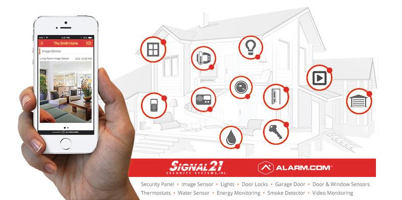 Alarm System Jacksonville Fl